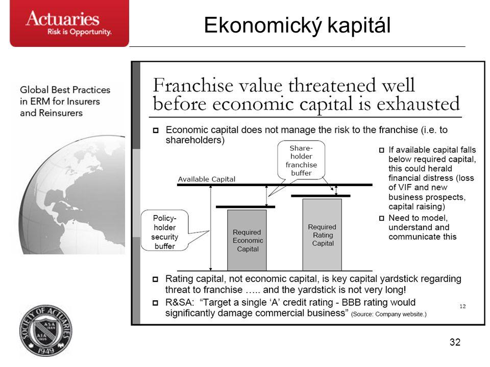 32 Ekonomický kapitál