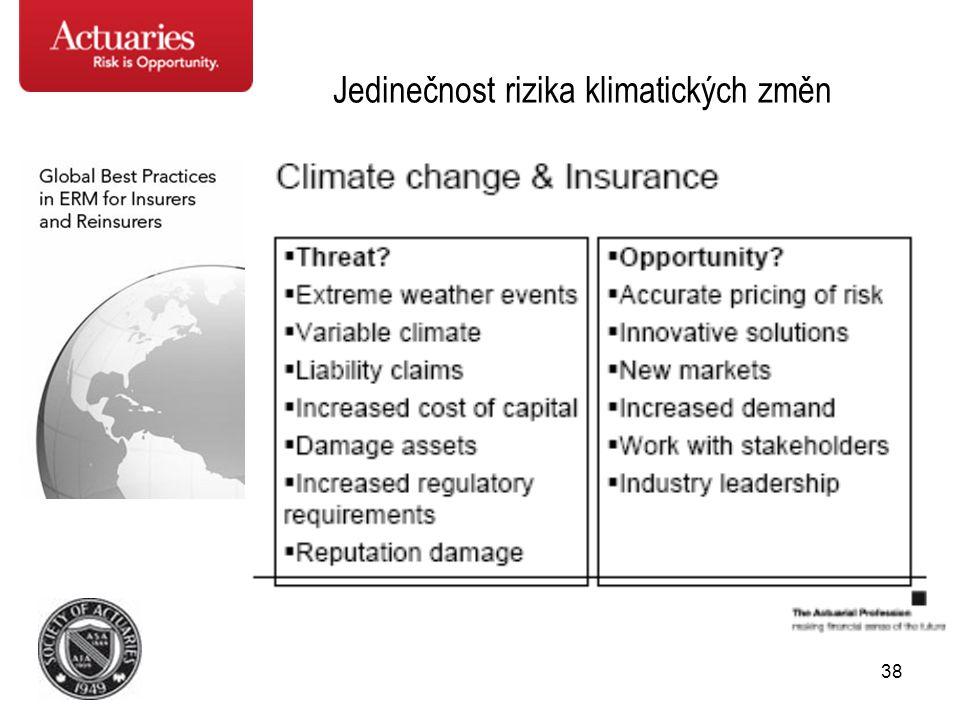 38 Jedinečnost rizika klimatických změn