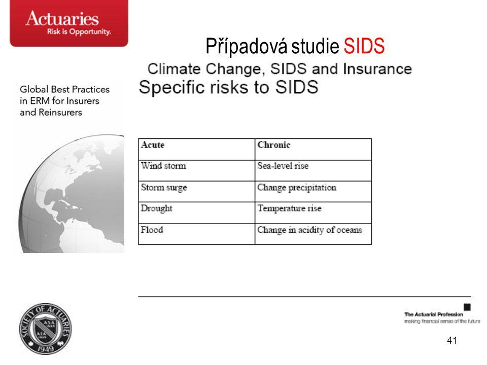 41 Případová studie SIDS