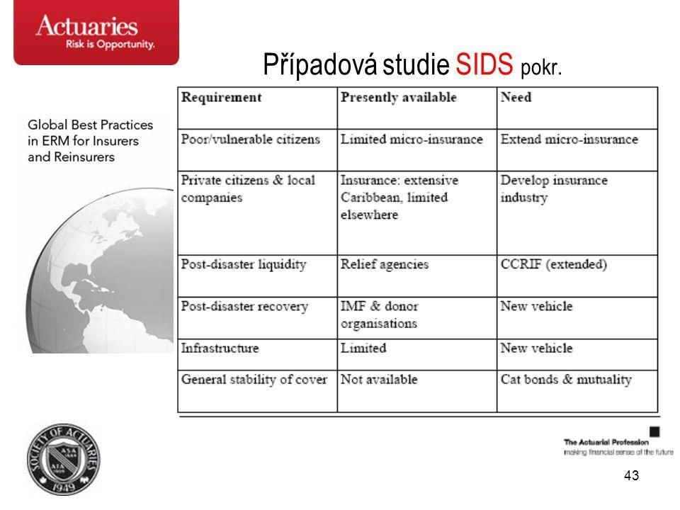 43 Případová studie SIDS pokr.