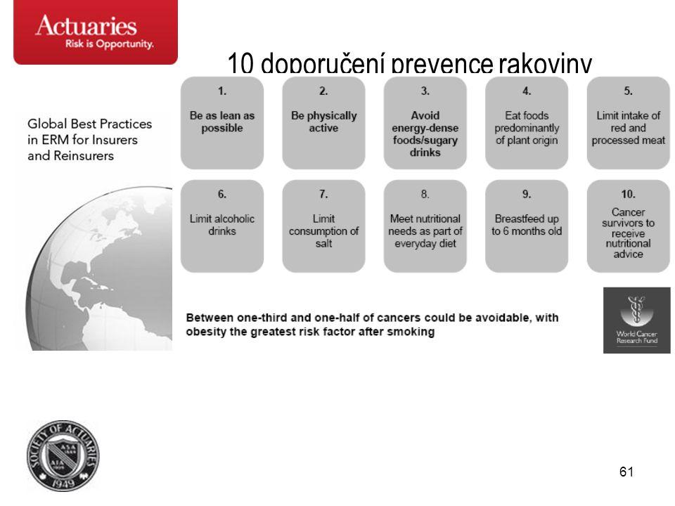 61 10 doporučení prevence rakoviny