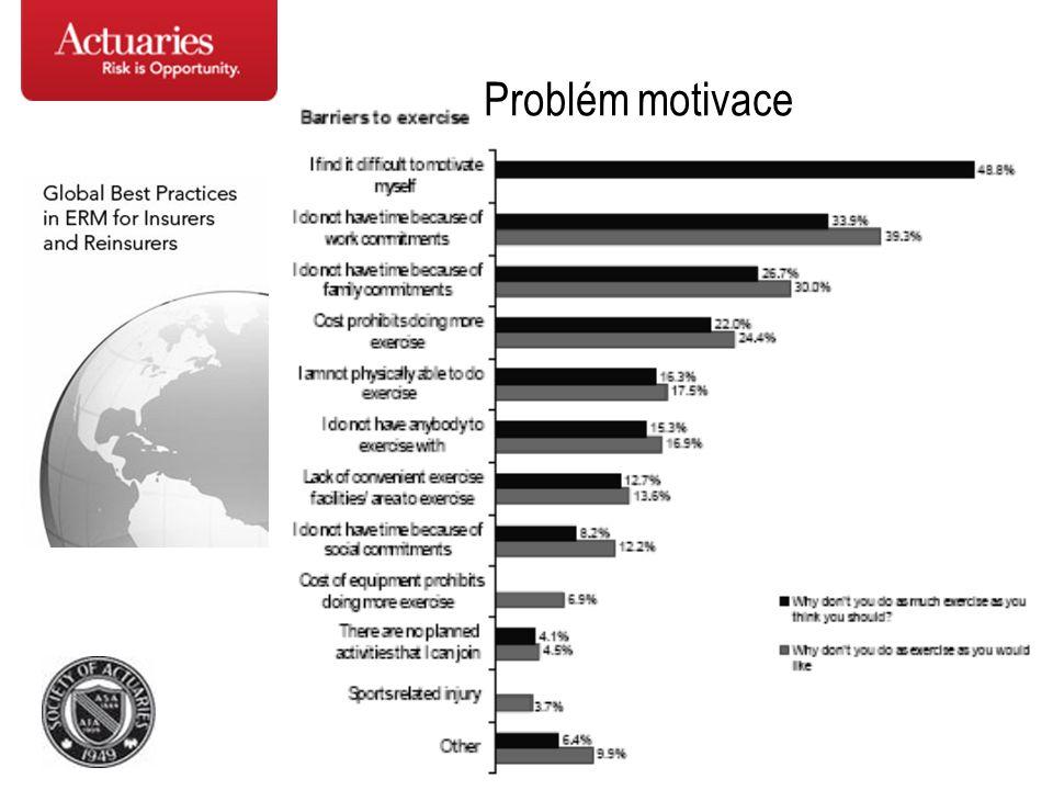 64 Problém motivace