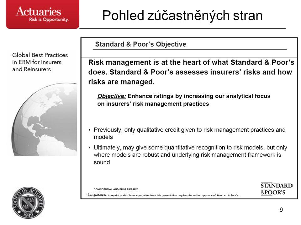 40 Klasifikace rizika klimatických změn •Pojištění majetku –vichřice, povodně, terén, požár,...