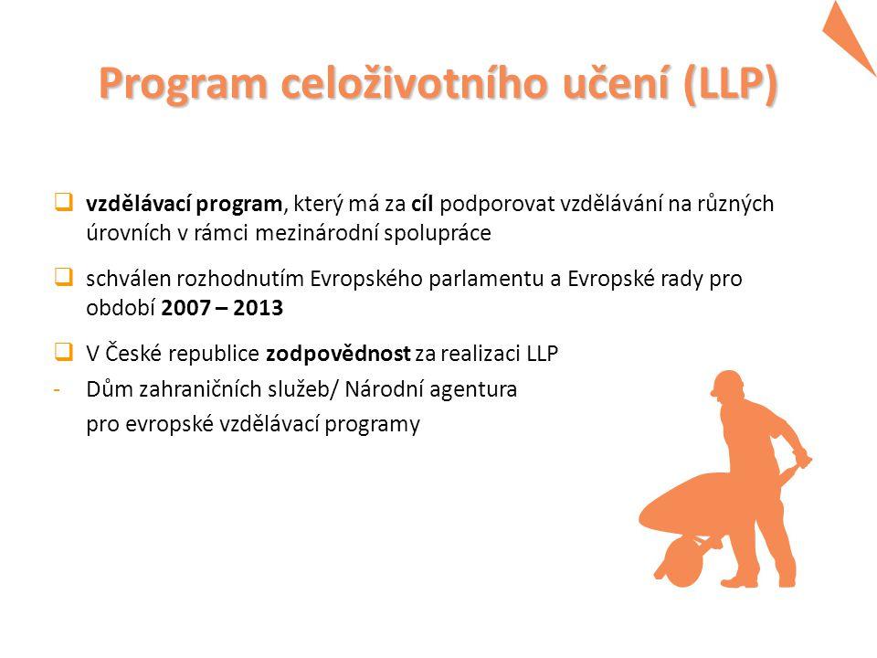 Program celoživotního učení (LLP)  vzdělávací program, který má za cíl podporovat vzdělávání na různých úrovních v rámci mezinárodní spolupráce  sch