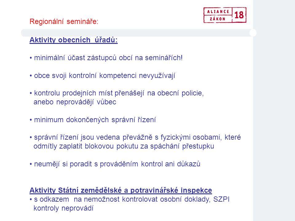 Aktivity obecních úřadů: • minimální účast zástupců obcí na seminářích! • obce svoji kontrolní kompetenci nevyužívají • kontrolu prodejních míst přená