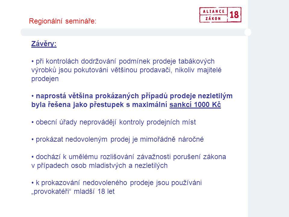 Závěry: • při kontrolách dodržování podmínek prodeje tabákových výrobků jsou pokutováni většinou prodavači, nikoliv majitelé prodejen • naprostá větši