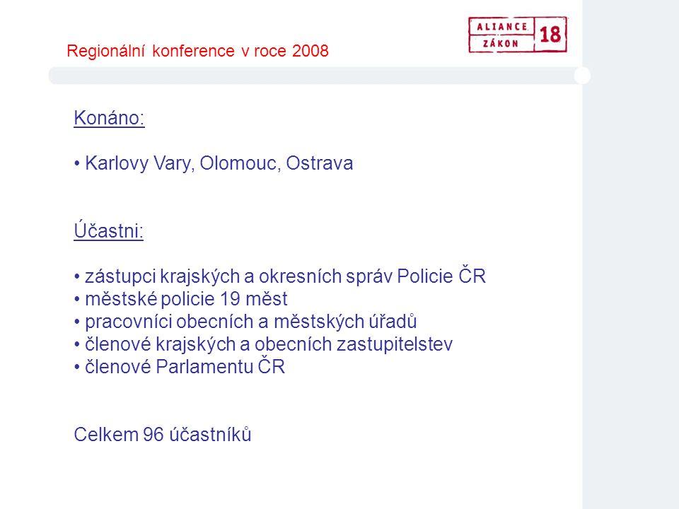 Konáno: • Karlovy Vary, Olomouc, Ostrava Účastni: • zástupci krajských a okresních správ Policie ČR • městské policie 19 měst • pracovníci obecních a