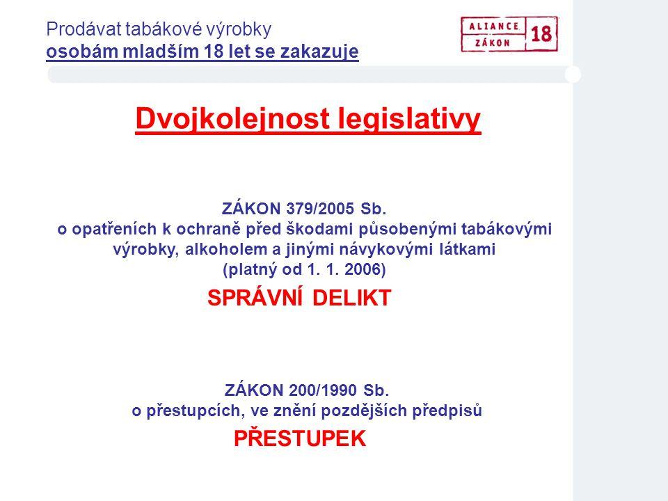 ZÁKON 379/2005 Sb. o opatřeních k ochraně před škodami působenými tabákovými výrobky, alkoholem a jinými návykovými látkami (platný od 1. 1. 2006) ZÁK