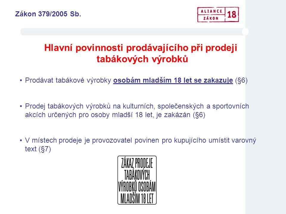 Hlavní povinnosti prodávajícího při prodeji tabákových výrobků •Prodávat tabákové výrobky osobám mladším 18 let se zakazuje (§6) •Prodej tabákových vý