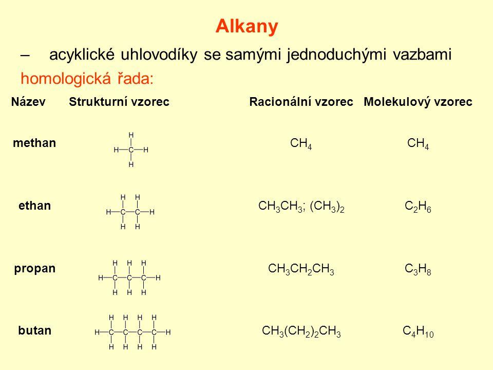 Alkany –acyklické uhlovodíky se samými jednoduchými vazbami homologická řada: NázevStrukturní vzorecRacionální vzorecMolekulový vzorec methan CH 4 eth