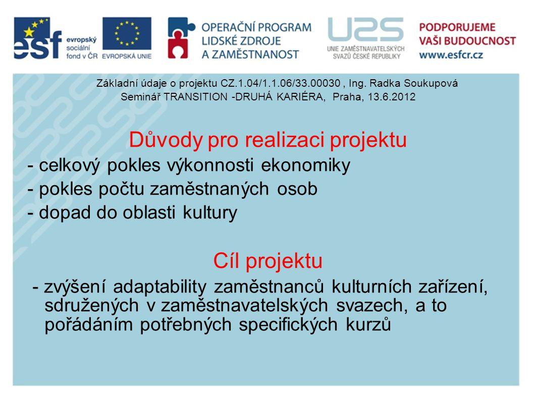 Základní údaje o projektu CZ.1.04/1.1.06/33.00030, Ing. Radka Soukupová Seminář TRANSITION -DRUHÁ KARIÉRA, Praha, 13.6.2012 Důvody pro realizaci proje