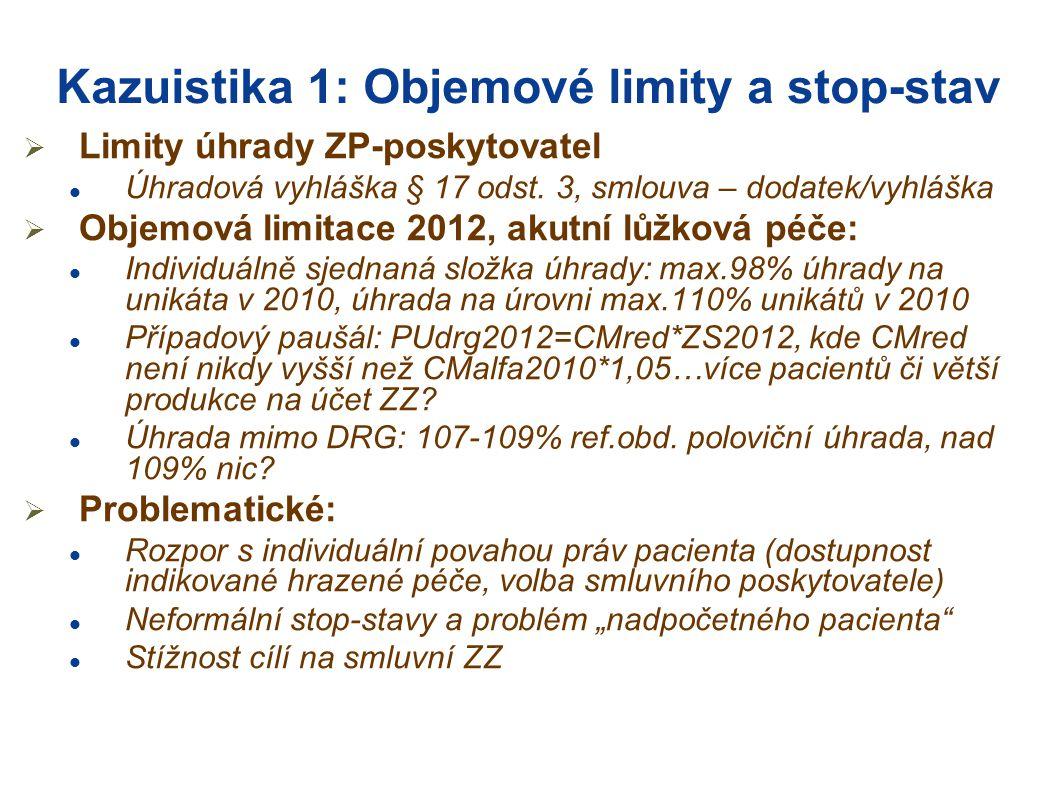 Kazuistika 1: Objemové limity a stop-stav  Limity úhrady ZP-poskytovatel  Úhradová vyhláška § 17 odst. 3, smlouva – dodatek/vyhláška  Objemová limi