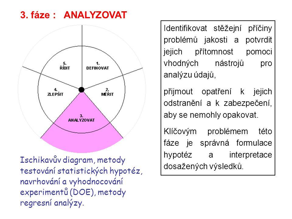 Identifikovat stěžejní příčiny problémů jakosti a potvrdit jejich přítomnost pomoci vhodných nástrojů pro analýzu údajů, přijmout opatření k jejich od