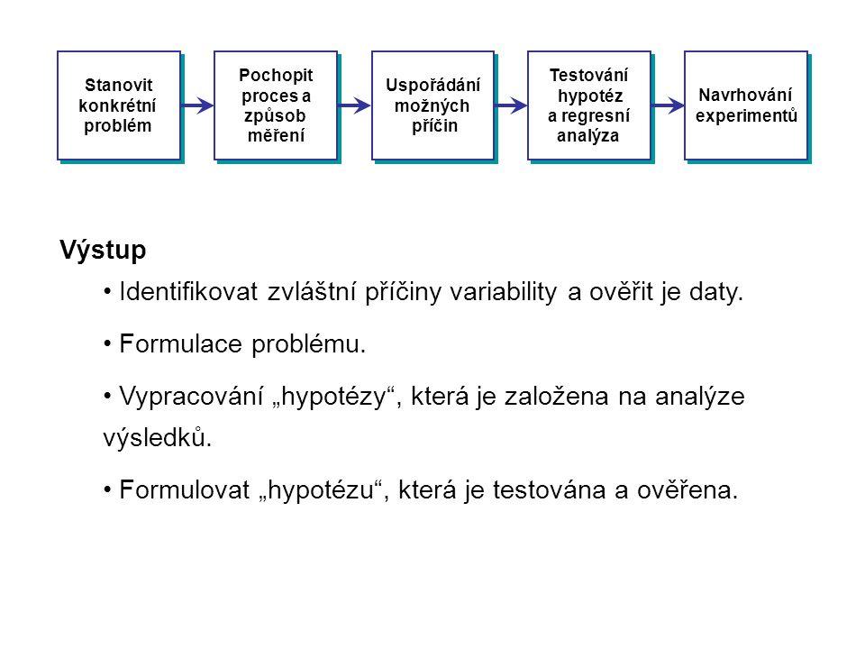 Stanovit konkrétní problém Stanovit konkrétní problém Pochopit proces a způsob měření Pochopit proces a způsob měření Uspořádání možných příčin Uspořá