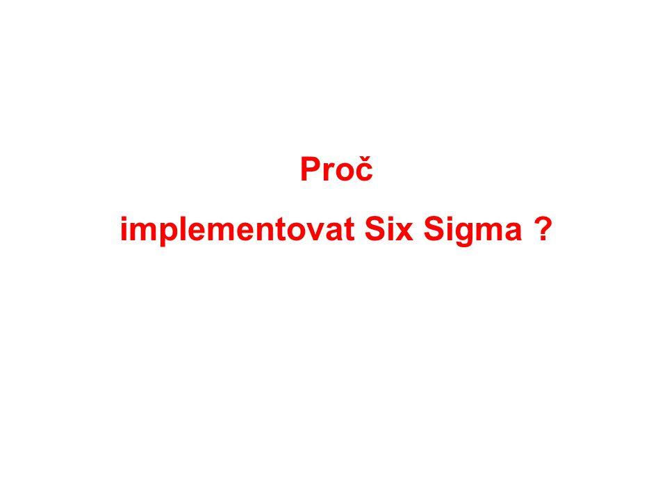 Proč implementovat Six Sigma ?