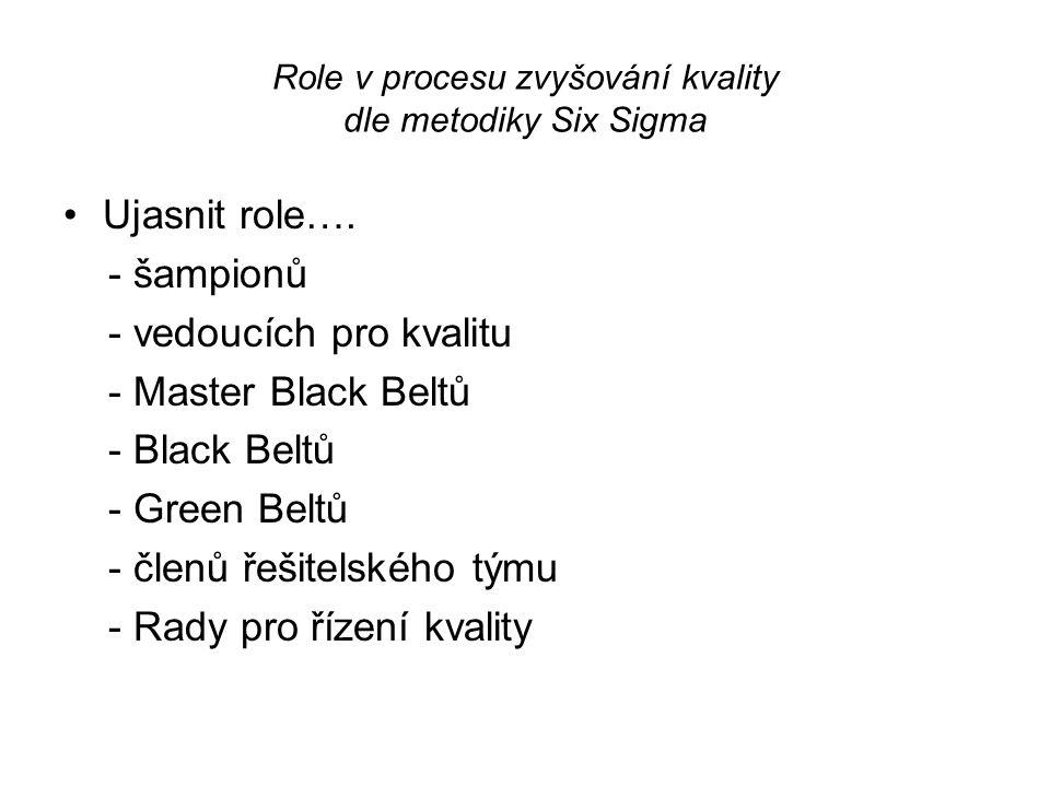 Role v procesu zvyšování kvality dle metodiky Six Sigma •Ujasnit role…. - šampionů - vedoucích pro kvalitu - Master Black Beltů - Black Beltů - Green