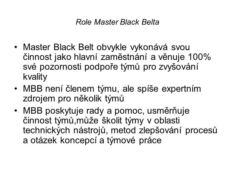 Role Master Black Belta •Master Black Belt obvykle vykonává svou činnost jako hlavní zaměstnání a věnuje 100% své pozornosti podpoře týmů pro zvyšován