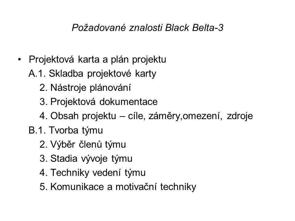 Požadované znalosti Black Belta-3 •Projektová karta a plán projektu A.1. Skladba projektové karty 2. Nástroje plánování 3. Projektová dokumentace 4. O