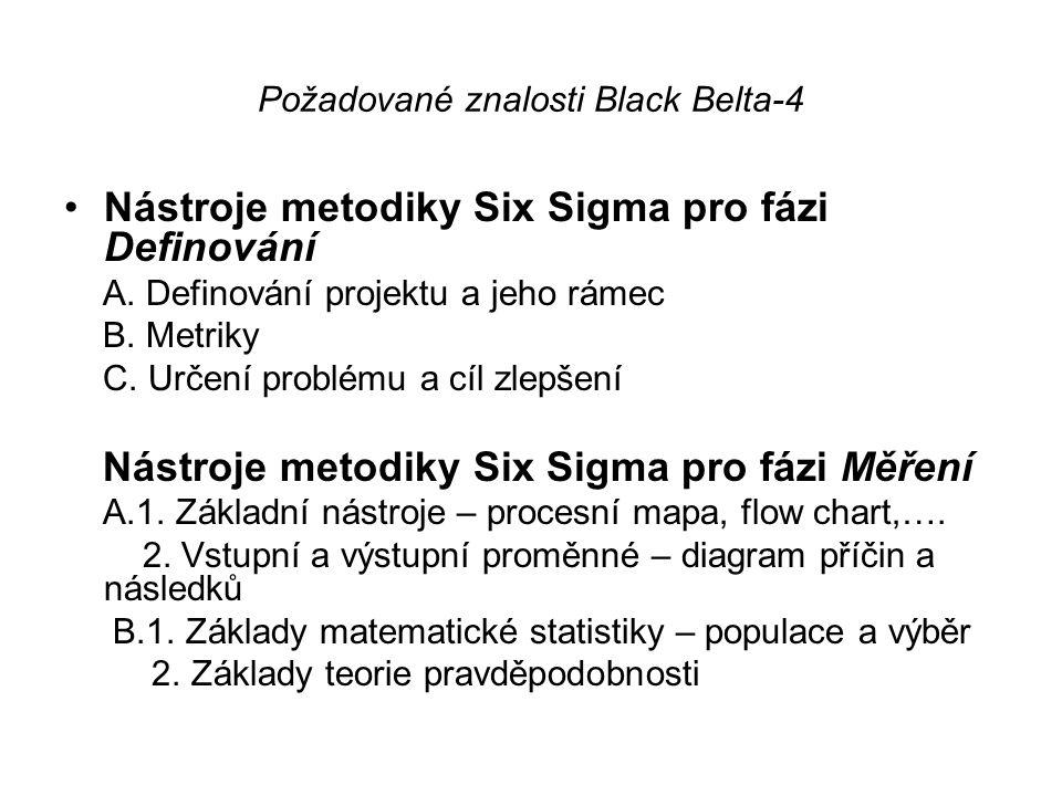 Požadované znalosti Black Belta-4 •Nástroje metodiky Six Sigma pro fázi Definování A. Definování projektu a jeho rámec B. Metriky C. Určení problému a