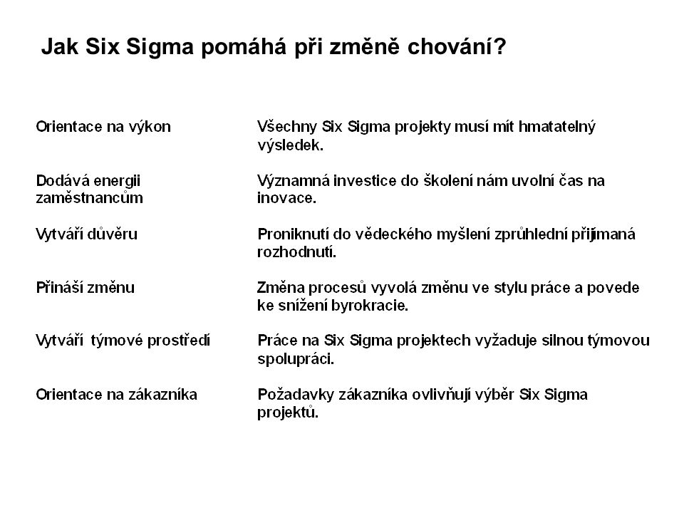 Struktura týmu pro zvyšování kvality •Metodika Six Sigma má přesně stanovená pravidla a míry odpovědnosti pro všechny hráče,kteří se zúčastňují všech fází, jimiž prochází každý projekt.