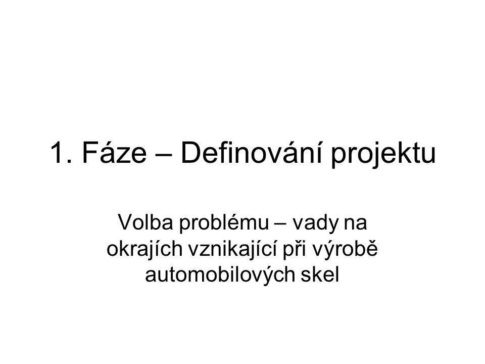 1. Fáze – Definování projektu Volba problému – vady na okrajích vznikající při výrobě automobilových skel