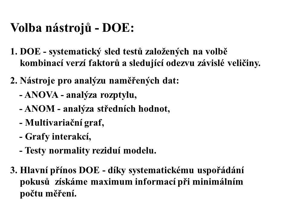 Volba nástrojů - DOE: 1. DOE - systematický sled testů založených na volbě kombinací verzí faktorů a sledující odezvu závislé veličiny. 2. Nástroje pr
