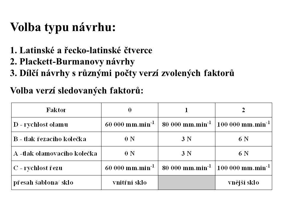 Volba typu návrhu: 1. Latinské a řecko-latinské čtverce 2. Plackett-Burmanovy návrhy 3. Dílčí návrhy s různými počty verzí zvolených faktorů Volba ver