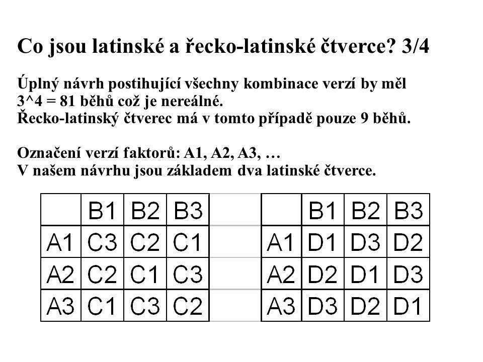 Co jsou latinské a řecko-latinské čtverce? 3/4 Úplný návrh postihující všechny kombinace verzí by měl 3^4 = 81 běhů což je nereálné. Řecko-latinský čt