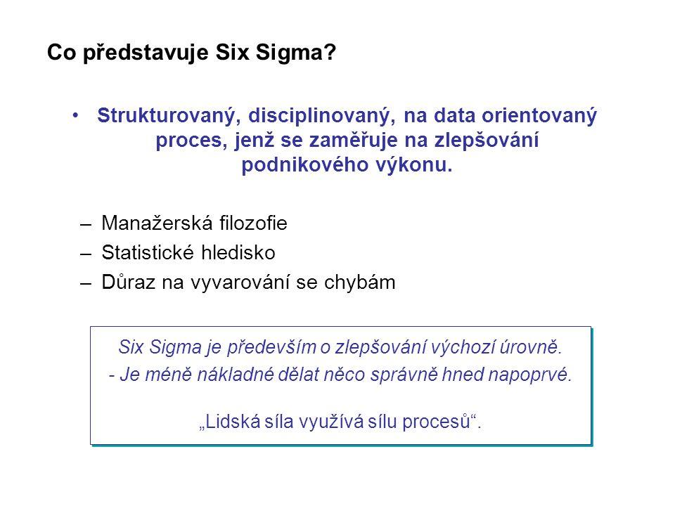 Co představuje Six Sigma? •Strukturovaný, disciplinovaný, na data orientovaný proces, jenž se zaměřuje na zlepšování podnikového výkonu. –Manažerská f