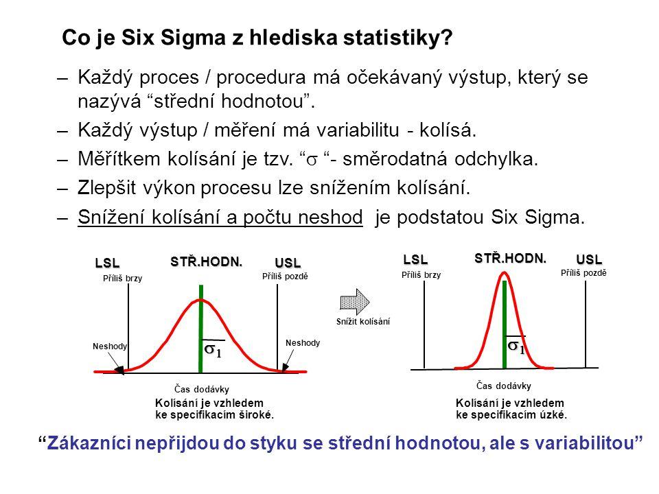 """Co je Six Sigma z hlediska statistiky? –Každý proces / procedura má očekávaný výstup, který se nazývá """"střední hodnotou"""". –Každý výstup / měření má va"""