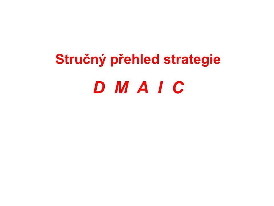 Strategie DMAIC 1.Definovat - Define 2. Měřit - Measure 3.