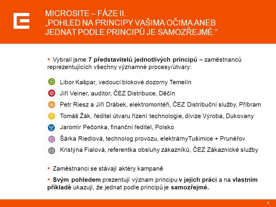 9 MICROSITE – FÁZE II.