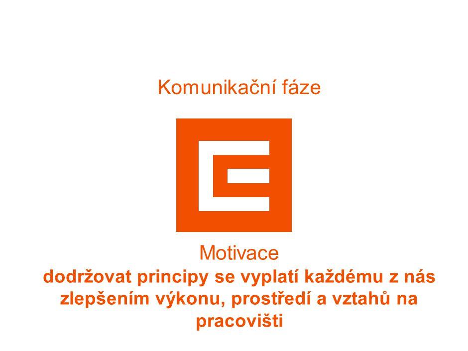 21 Motivace dodržovat principy se vyplatí každému z nás zlepšením výkonu, prostředí a vztahů na pracovišti Komunikační fáze