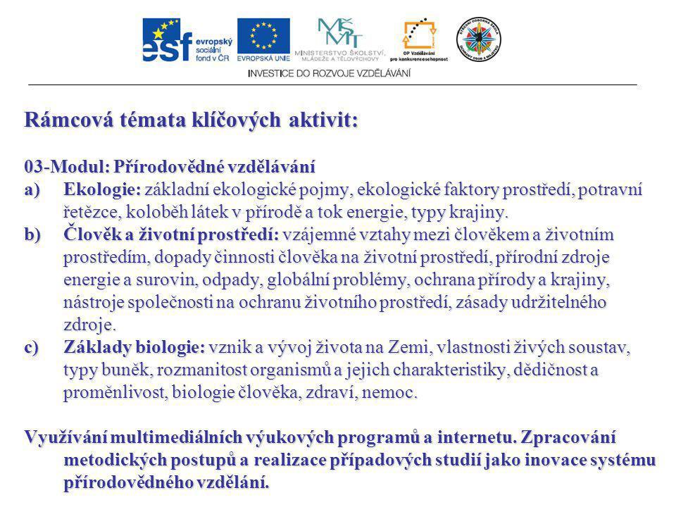 Rámcová témata klíčových aktivit: 03-Modul: Přírodovědné vzdělávání a)Ekologie: základní ekologické pojmy, ekologické faktory prostředí, potravní řetězce, koloběh látek v přírodě a tok energie, typy krajiny.
