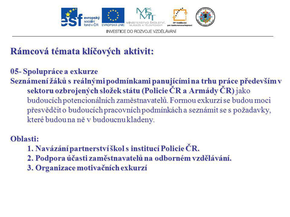 Rámcová témata klíčových aktivit: 05- Spolupráce a exkurze Seznámení žáků s reálnými podmínkami panujícími na trhu práce především v sektoru ozbrojených složek státu (Policie ČR a Armády ČR) jako budoucích potencionálních zaměstnavatelů.