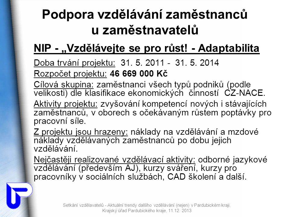 """Podpora vzdělávání zaměstnanců u zaměstnavatelů NIP - """"Vzdělávejte se pro růst."""