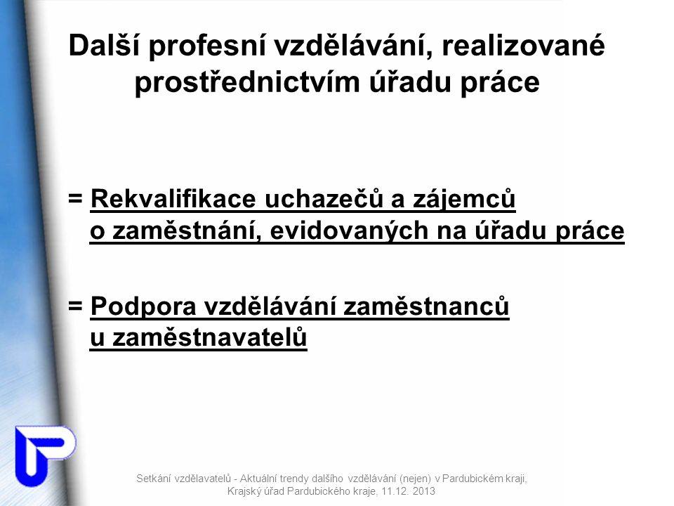 Rekvalifikace uchazečů a zájemců o zaměstnání řídí se: •zákonem č.