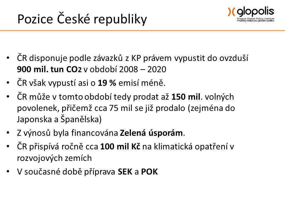 Pozice České republiky • ČR disponuje podle závazků z KP právem vypustit do ovzduší 900 mil.