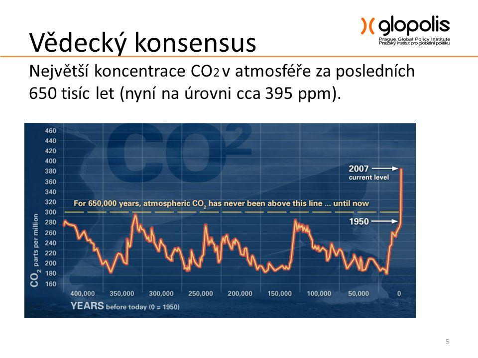 Vědecký konsensus Největší koncentrace CO 2 v atmosféře za posledních 650 tisíc let (nyní na úrovni cca 395 ppm).