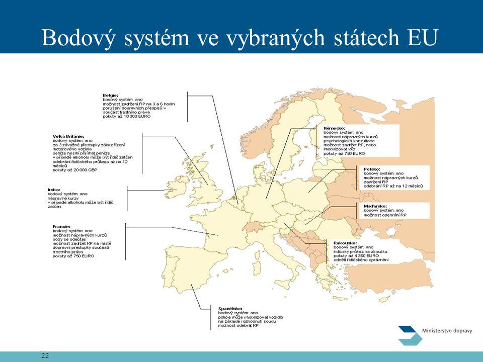 22 Bodový systém ve vybraných státech EU