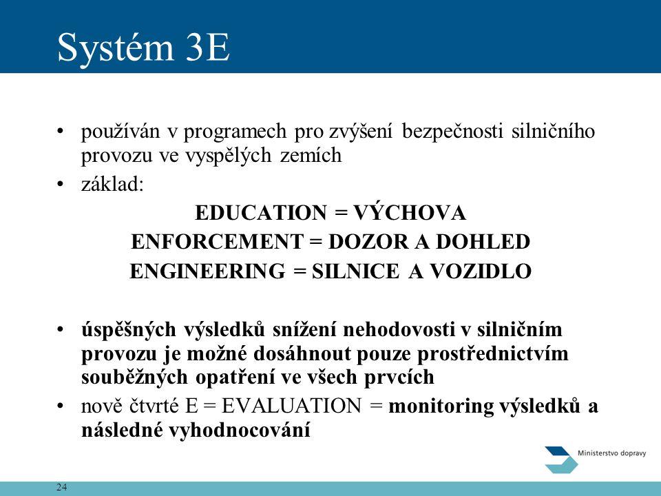 24 Systém 3E •používán v programech pro zvýšení bezpečnosti silničního provozu ve vyspělých zemích •základ: EDUCATION = VÝCHOVA ENFORCEMENT = DOZOR A