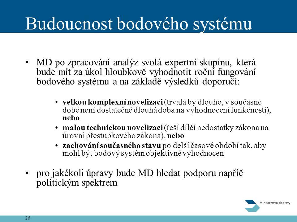 26 Budoucnost bodového systému •MD po zpracování analýz svolá expertní skupinu, která bude mít za úkol hloubkově vyhodnotit roční fungování bodového s