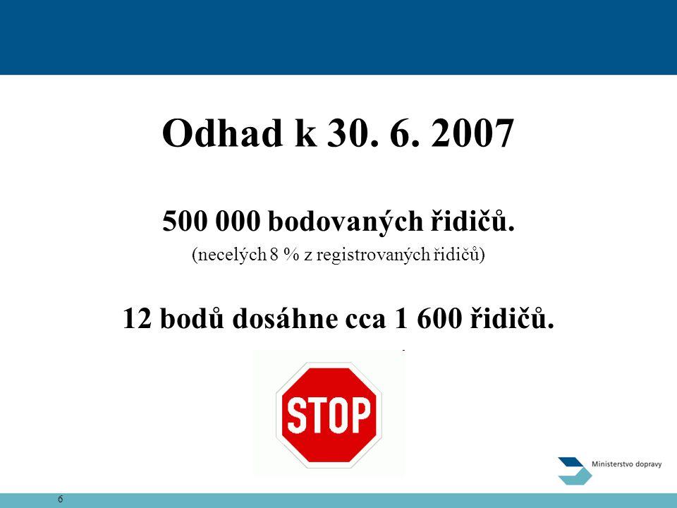 6 Odhad k 30. 6. 2007 500 000 bodovaných řidičů. (necelých 8 % z registrovaných řidičů) 12 bodů dosáhne cca 1 600 řidičů.