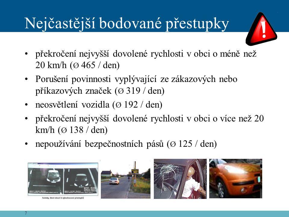 7 Nejčastější bodované přestupky •překročení nejvyšší dovolené rychlosti v obci o méně než 20 km/h ( Ø 465 / den) •Porušení povinnosti vyplývající ze