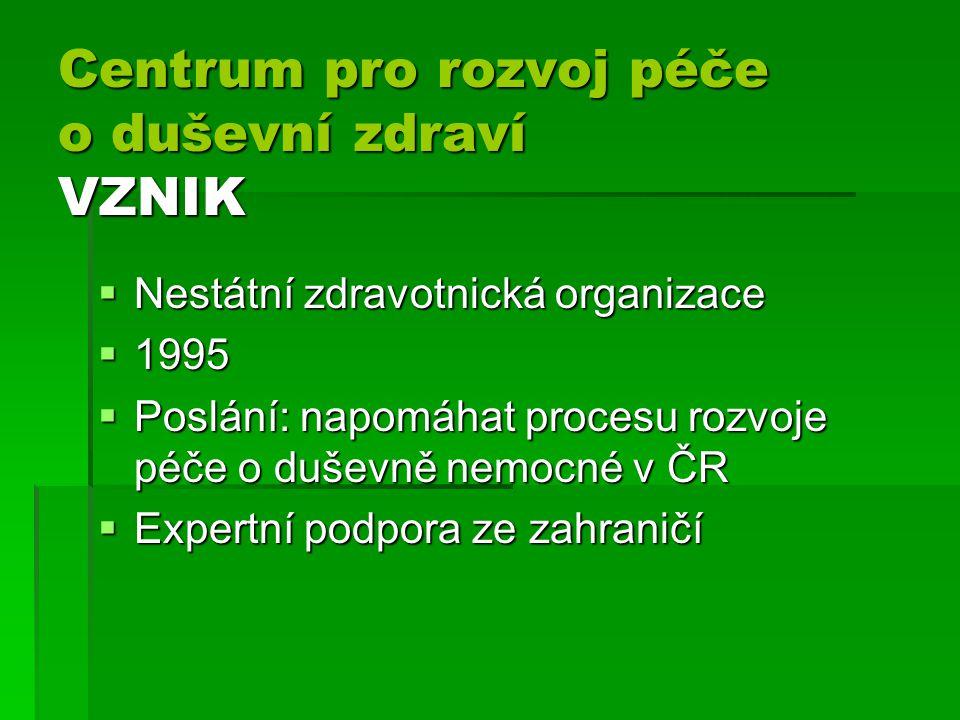 Centrum pro rozvoj péče o duševní zdraví VZNIK Centrum pro rozvoj péče o duševní zdraví VZNIK  Nestátní zdravotnická organizace  1995  Poslání: nap