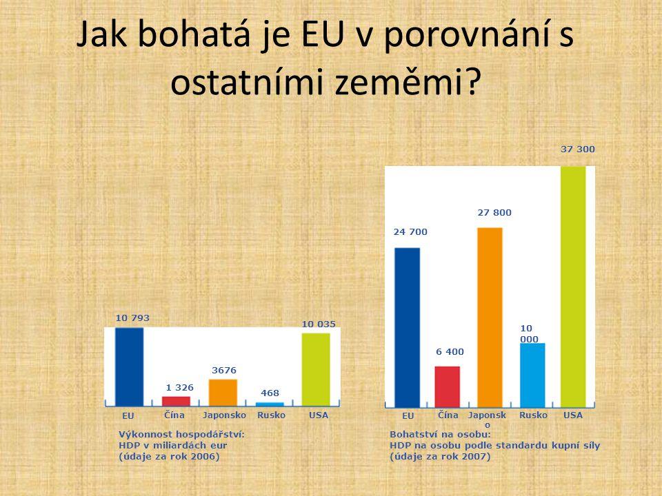 Jak bohatá je EU v porovnání s ostatními zeměmi? EU ČínaJaponskoRuskoUSA EU ČínaJaponsk o Rusko USA 10 793 1 326 3676 468 10 035 24 700 6 400 27 800 1