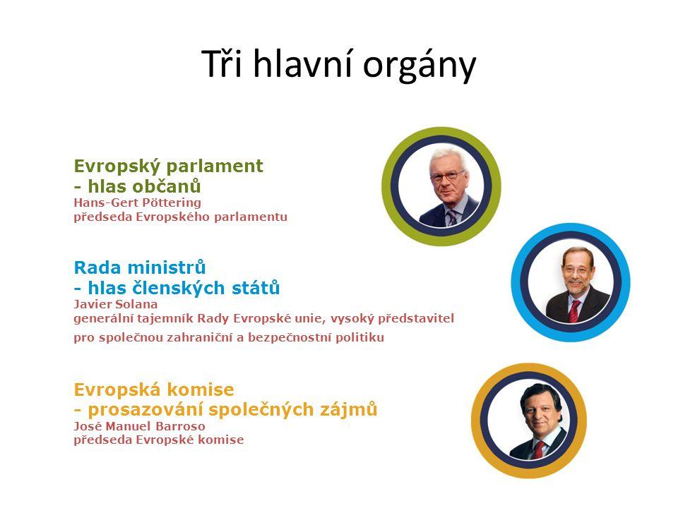 Tři hlavní orgány Evropský parlament - hlas občanů Hans-Gert Pöttering předseda Evropského parlamentu Rada ministrů - hlas členských států Javier Sola
