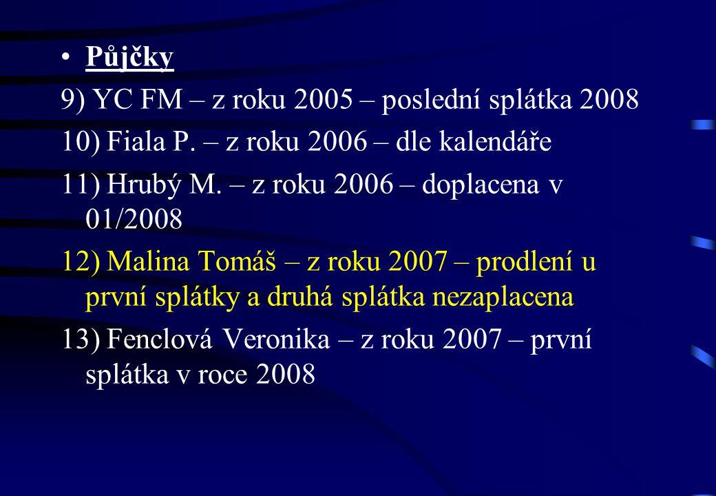 •Půjčky 9) YC FM – z roku 2005 – poslední splátka 2008 10) Fiala P.