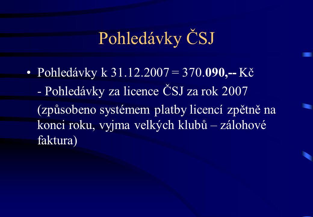 Pohledávky ČSJ •Pohledávky k 31.12.2007 = 370.090,-- Kč - Pohledávky za licence ČSJ za rok 2007 (způsobeno systémem platby licencí zpětně na konci roku, vyjma velkých klubů – zálohové faktura)
