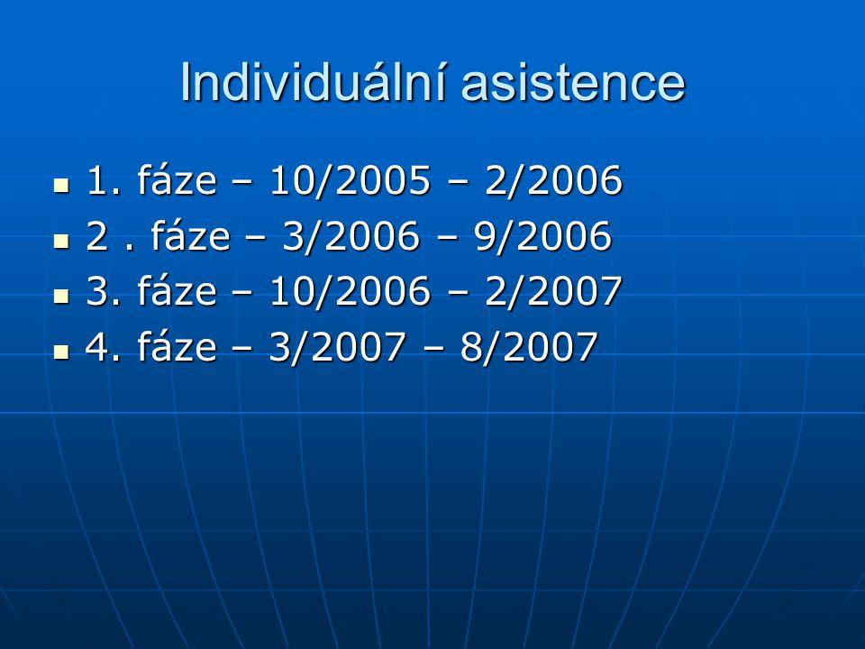 Individuální asistence  1. fáze – 10/2005 – 2/2006  2. fáze – 3/2006 – 9/2006  3. fáze – 10/2006 – 2/2007  4. fáze – 3/2007 – 8/2007